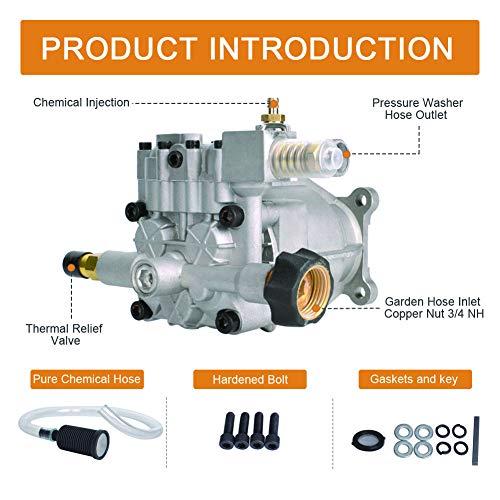 """SurmountWay 3200PSI Pressure Washer Pump Horizontal 3/4"""" Shaft Replacement"""
